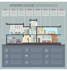 Modern house infographics vector image