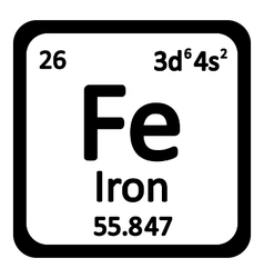 Periodic table element iron icon vector image
