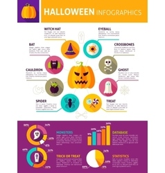 Halloween Big Infographics vector