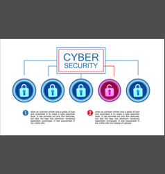 cyber security horizontal banner antivirus vector image