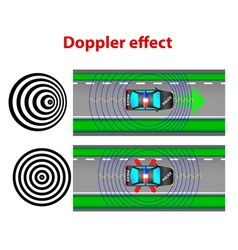 Doppler effect vector image
