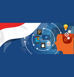 indonesia it information technology digital vector image