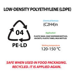 low density polyethylene plastic marking vector image