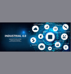 industry 40 futuristic banner vector image