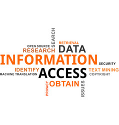 Word cloud - information access vector