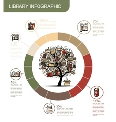 Bookshelf tree Library infographic for your vector