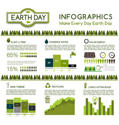 Ecology protection infographic earth day design vector