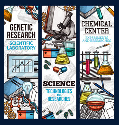 chemical center concept banner vector image