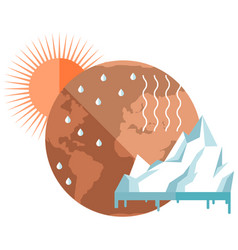 Melting glaciers and evaporation water due vector
