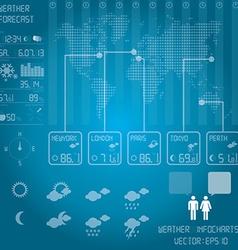 Weather Infochart vector