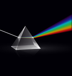 light rays in prism ray rainbow spectrum vector image
