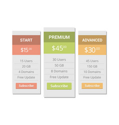 three tariffs interface for the site ui ux banner vector image