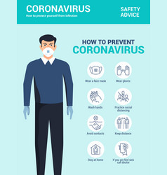 Concept coronavirus how protect from infection vector