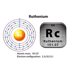 Symbol and electron diagram for ruthenium vector