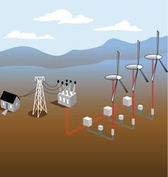 Wind Mill Diagram vector image
