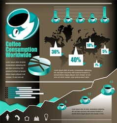 Coffee infographic 2 vector image