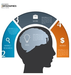 Four steps to make money with human head vector image vector image
