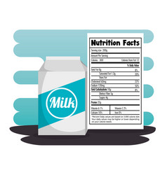 Milk box with nutrition facts vector
