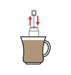 Brew tea dunk teabag in mug instruction vector