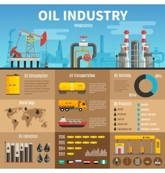 Oil And Petrol Industry Infographics vector