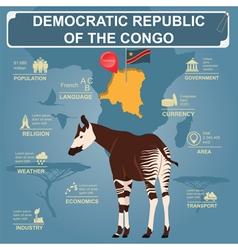 Democratic republic Congo infographics statistical vector image