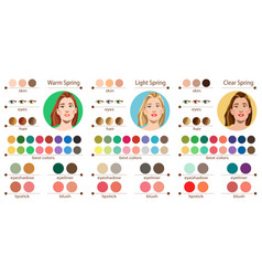 Best colors for spring type female appearance vector
