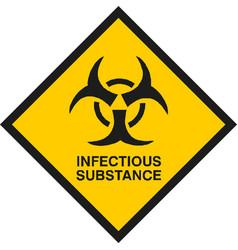 biohazard icon biohazard symbol vector image