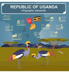 Uganda Africa infographics statistical data sights vector image