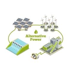 Alternative energy eco energy or green generators vector image vector image