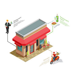 cafe services isometric concept vector image