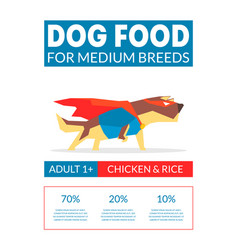 Dog food banner template for pets food packaging vector