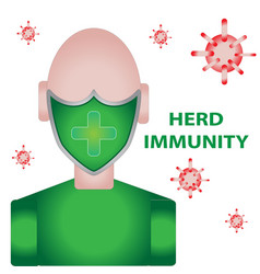Herd immunity sign and vector
