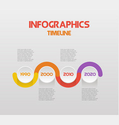 Horizontal steps timeline infographics with text vector