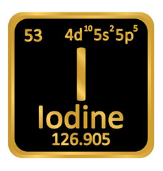 Periodic table element iodine icon vector