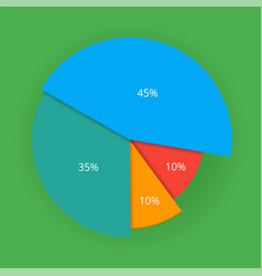 pie chart on isolated background business data vector image