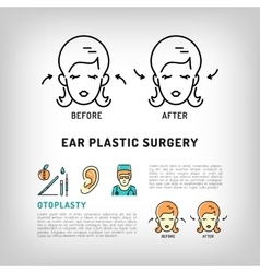 Otoplasty Ear Plastic Surgery logos Face cosmetic vector