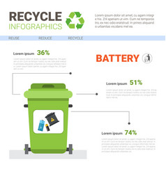 Rubbish container for battery waste infographic vector