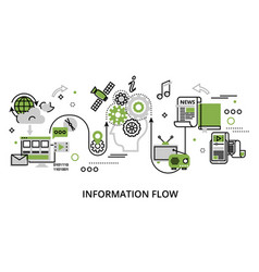 Concept information flow vector