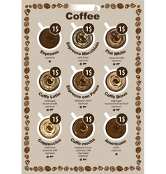 Different types of coffee price vector