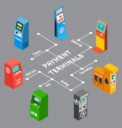 vending machines isometric infographics vector image