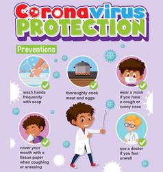 Corona virus protection infography vector