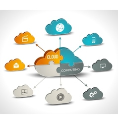 Cloud computing infographics vector image