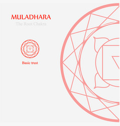 Muladhara- the root chakra vector