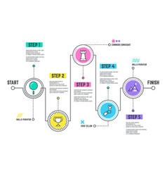 Company journey path infographic roadmap vector