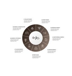 Alternative energy infographic 10 steps circle vector