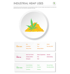 industrial hemp uses vertical business infographic vector image