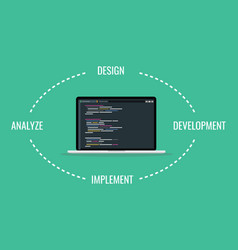 sdlc software development life cycle process with vector image