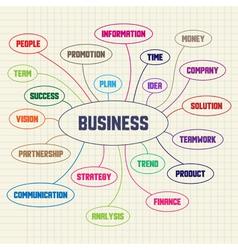 business keywords vector image
