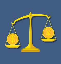 Scales with Dollar and Yen Yuan symbols Foreign vector image