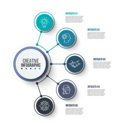 circle business graphic elements business process vector image